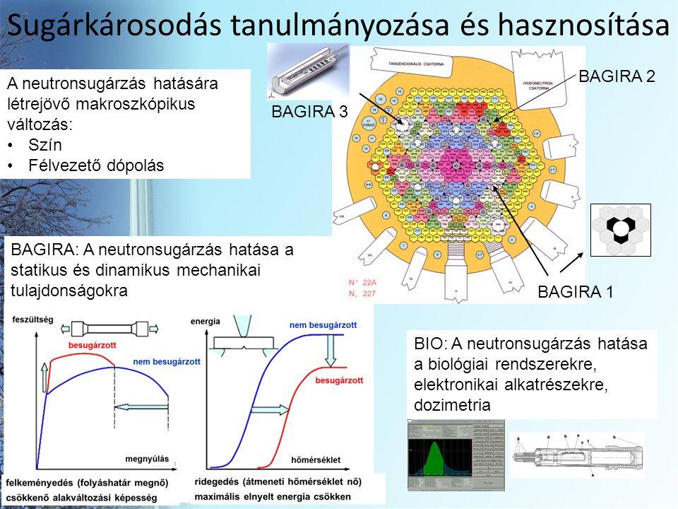 Sugárkárosodás tanulmányozása és hasznosítása BAGIRA 2 BAGIRA 1 BAGIRA 3 BAGIRA: A neutronsugárzás hatása a statikus és dinamikus mechanikai tulajdonságokra BIO: A neutronsugárzás hatása a biológiai rendszerekre, elektronikai alkatrészekre, dozimetria A neutronsugárzás hatására létrejövő makroszkópikus változás: Szín Félvezető dópolás