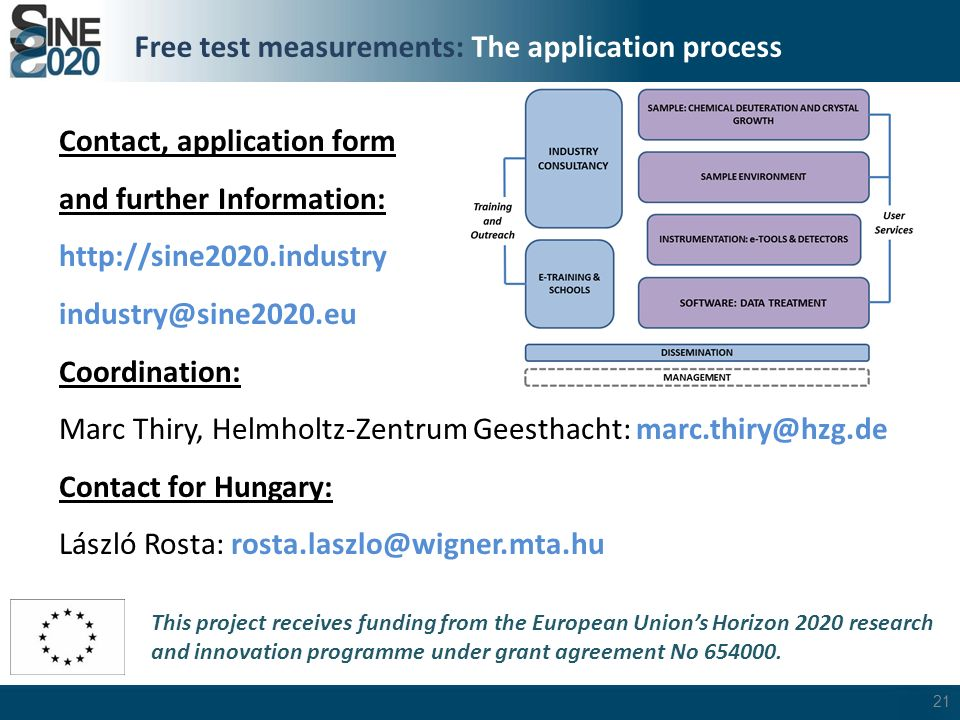 This project receives funding from the European Union's Horizon 2020 research and innovation programme under grant agreement No 654000. Free test meas