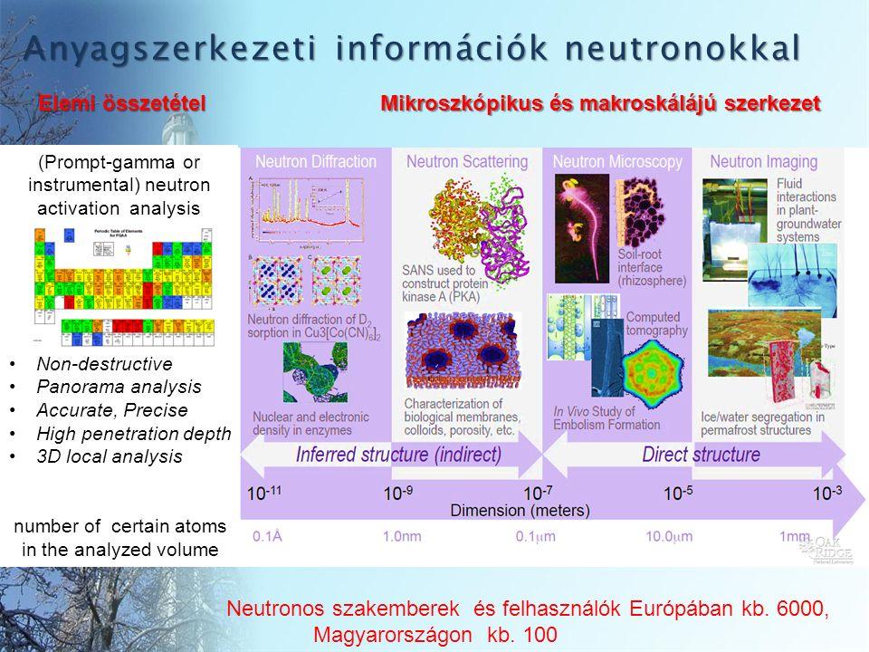 Elemi összetétel Anyagszerkezeti információk neutronokkal Mikroszkópikus és makroskálájú szerkezet (Prompt-gamma or instrumental) neutron activation a