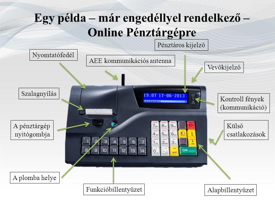 Nyomtatófedél Szalagnyílás A pénztárgép nyitógombja Funkcióbillentyűzet Alapbillentyűzet Külső csatlakozások Pénztáros kijelző Vevőkijelző AEE kommuni