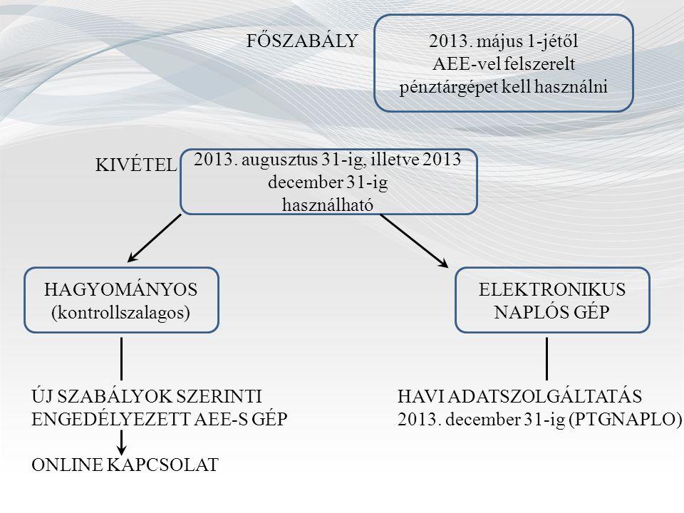 FŐSZABÁLY 2013. május 1-jétől AEE-vel felszerelt pénztárgépet kell használni KIVÉTEL 2013. augusztus 31-ig, illetve 2013 december 31-ig használható EL