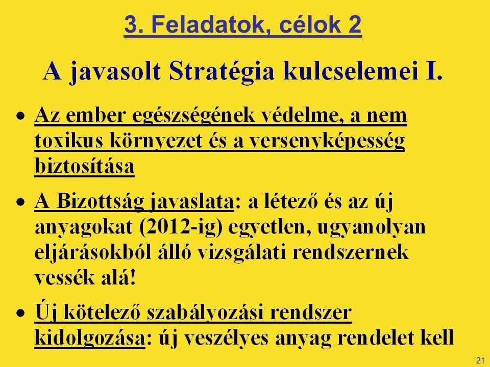 21 3. Feladatok, célok 2
