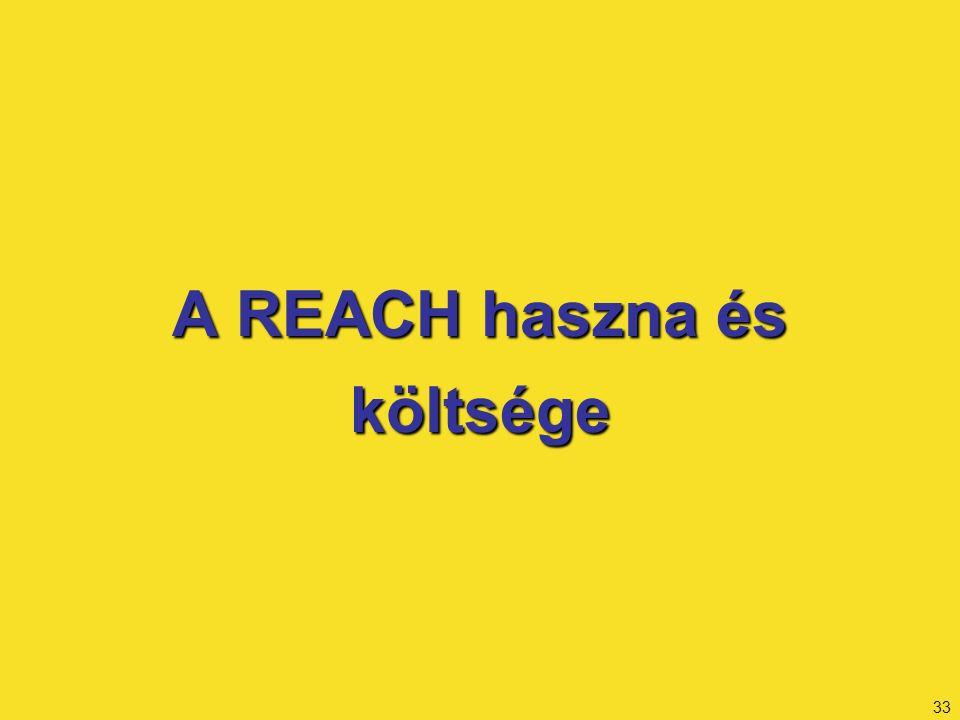 33 A REACH haszna és költsége