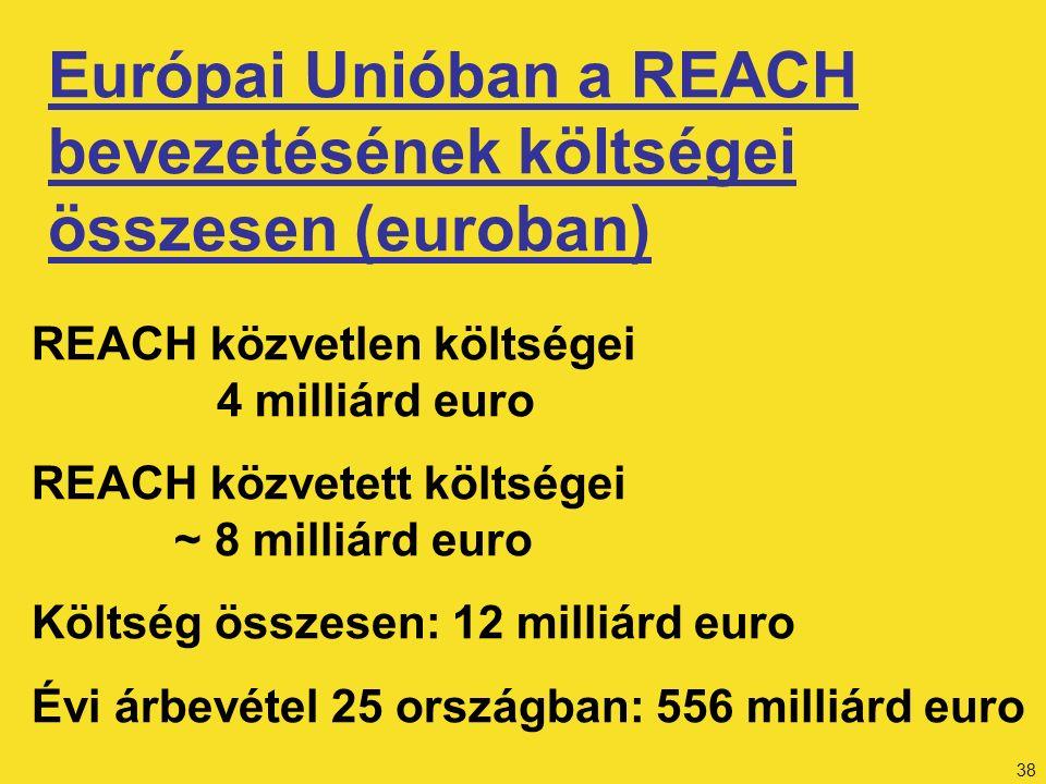 38 Európai Unióban a REACH bevezetésének költségei összesen (euroban) REACH közvetlen költségei 4 milliárd euro REACH közvetett költségei ~ 8 milliárd euro Költség összesen: 12 milliárd euro Évi árbevétel 25 országban: 556 milliárd euro