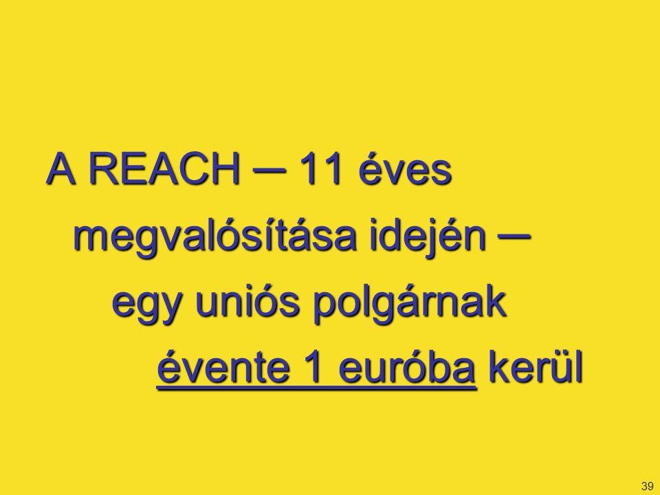 39 A REACH ─ 11 éves megvalósítása idején ─ egy uniós polgárnak évente 1 euróba kerül