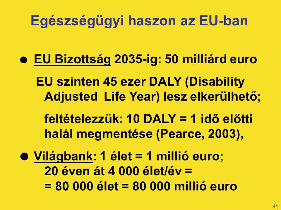 41 Egészségügyi haszon az EU-ban  EU Bizottság 2035-ig: 50 milliárd euro EU szinten 45 ezer DALY (Disability Adjusted Life Year) lesz elkerülhető; feltételezzük: 10 DALY = 1 idő előtti halál megmentése (Pearce, 2003),  Világbank: 1 élet = 1 millió euro; 20 éven át 4 000 élet/év = = 80 000 élet = 80 000 millió euro
