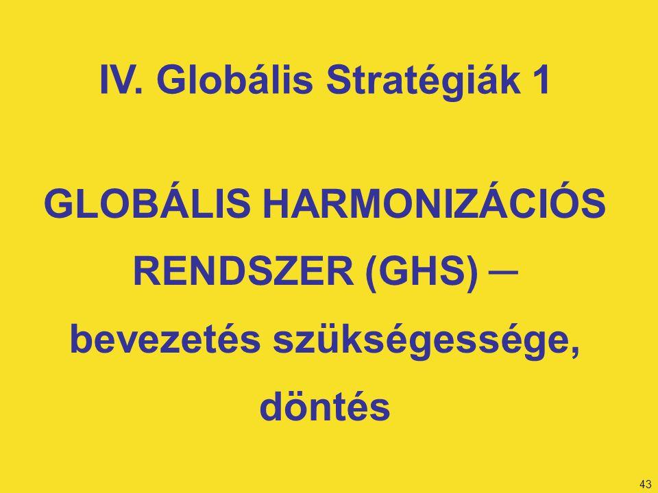 43 GLOBÁLIS HARMONIZÁCIÓS RENDSZER (GHS) ─ bevezetés szükségessége, döntés IV.