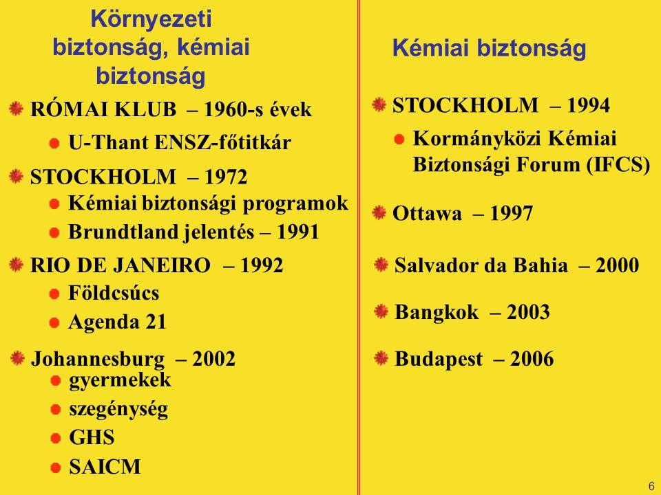 6 Környezeti biztonság, kémiai biztonság RÓMAI KLUB – 1960-s évek  U-Thant ENSZ-főtitkár STOCKHOLM – 1972  Kémiai biztonsági programok  Brundtland jelentés – 1991 STOCKHOLM – 1994  Kormányközi Kémiai Biztonsági Forum (IFCS) RIO DE JANEIRO – 1992  Földcsúcs  Agenda 21 Johannesburg – 2002  gyermekek  szegénység  GHS  SAICM Kémiai biztonság Ottawa – 1997 Salvador da Bahia – 2000 Bangkok – 2003 Budapest – 2006