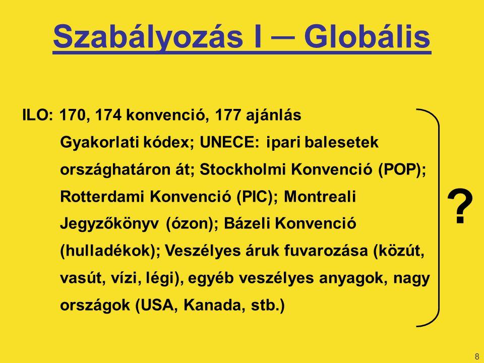 8 Szabályozás I ─ Globális ILO: 170, 174 konvenció, 177 ajánlás Gyakorlati kódex; UNECE: ipari balesetek országhatáron át; Stockholmi Konvenció (POP); Rotterdami Konvenció (PIC); Montreali Jegyzőkönyv (ózon); Bázeli Konvenció (hulladékok); Veszélyes áruk fuvarozása (közút, vasút, vízi, légi), egyéb veszélyes anyagok, nagy országok (USA, Kanada, stb.)