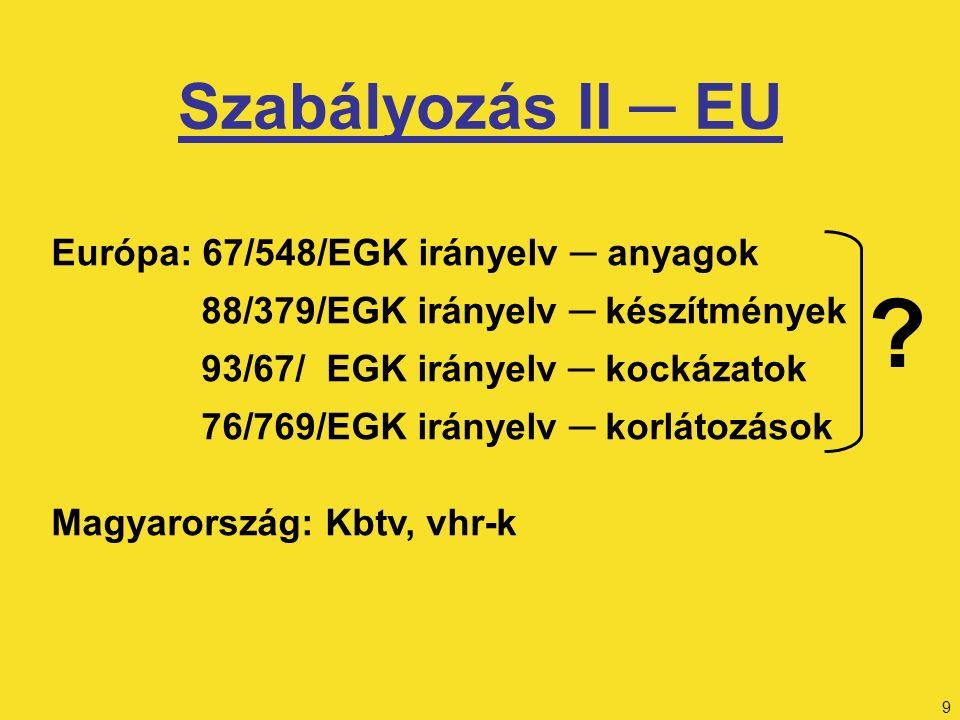 9 Európa: 67/548/EGK irányelv ─ anyagok 88/379/EGK irányelv ─ készítmények 93/67/ EGK irányelv ─ kockázatok 76/769/EGK irányelv ─ korlátozások Magyarország: Kbtv, vhr-k Szabályozás II ─ EU