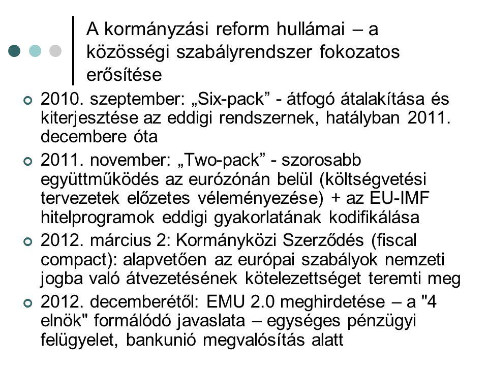A kormányzási reform hullámai – a közösségi szabályrendszer fokozatos erősítése 2010.