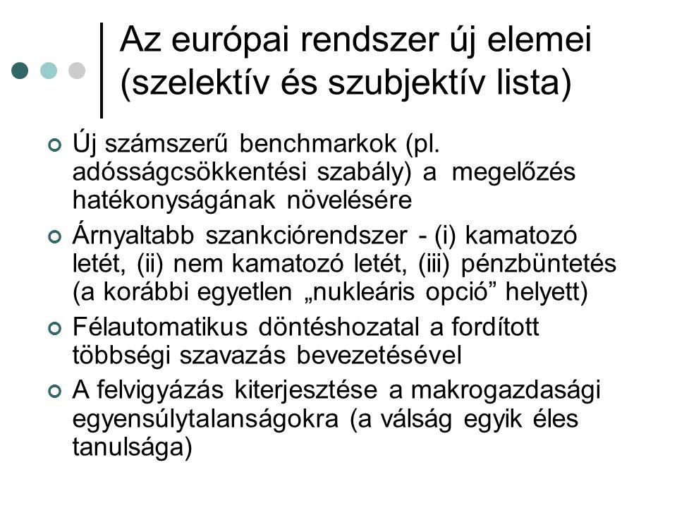 Az európai rendszer új elemei (szelektív és szubjektív lista) Új számszerű benchmarkok (pl.