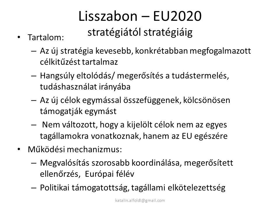 Lisszabon – EU2020 stratégiától stratégiáig Tartalom: – Az új stratégia kevesebb, konkrétabban megfogalmazott célkitűzést tartalmaz – Hangsúly eltolódás/ megerősítés a tudástermelés, tudáshasználat irányába – Az új célok egymással összefüggenek, kölcsönösen támogatják egymást – Nem változott, hogy a kijelölt célok nem az egyes tagállamokra vonatkoznak, hanem az EU egészére Működési mechanizmus: – Megvalósítás szorosabb koordinálása, megerősített ellenőrzés, Európai félév – Politikai támogatottság, tagállami elkötelezettség katalin.alfoldi@gmail.com