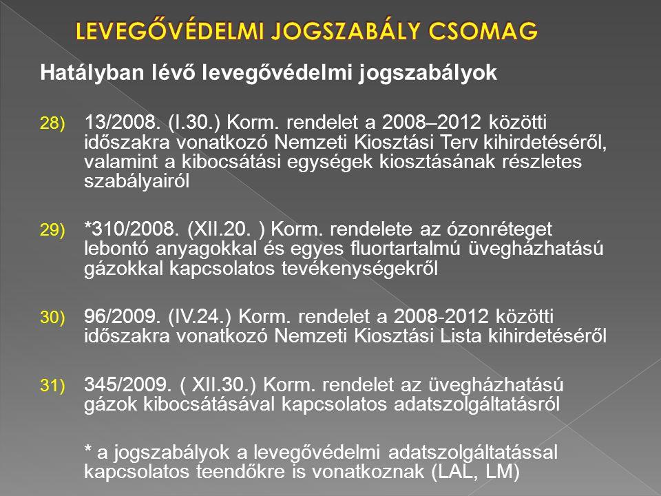 Hatályban lévő levegővédelmi jogszabályok 28) 13/2008. (I.30.) Korm. rendelet a 2008–2012 közötti időszakra vonatkozó Nemzeti Kiosztási Terv kihirdeté