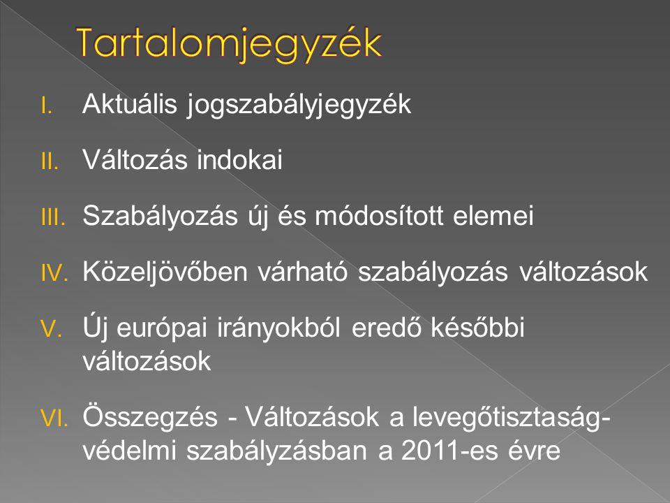 I. Aktuális jogszabályjegyzék II. Változás indokai III. Szabályozás új és módosított elemei IV. Közeljövőben várható szabályozás változások V. Új euró
