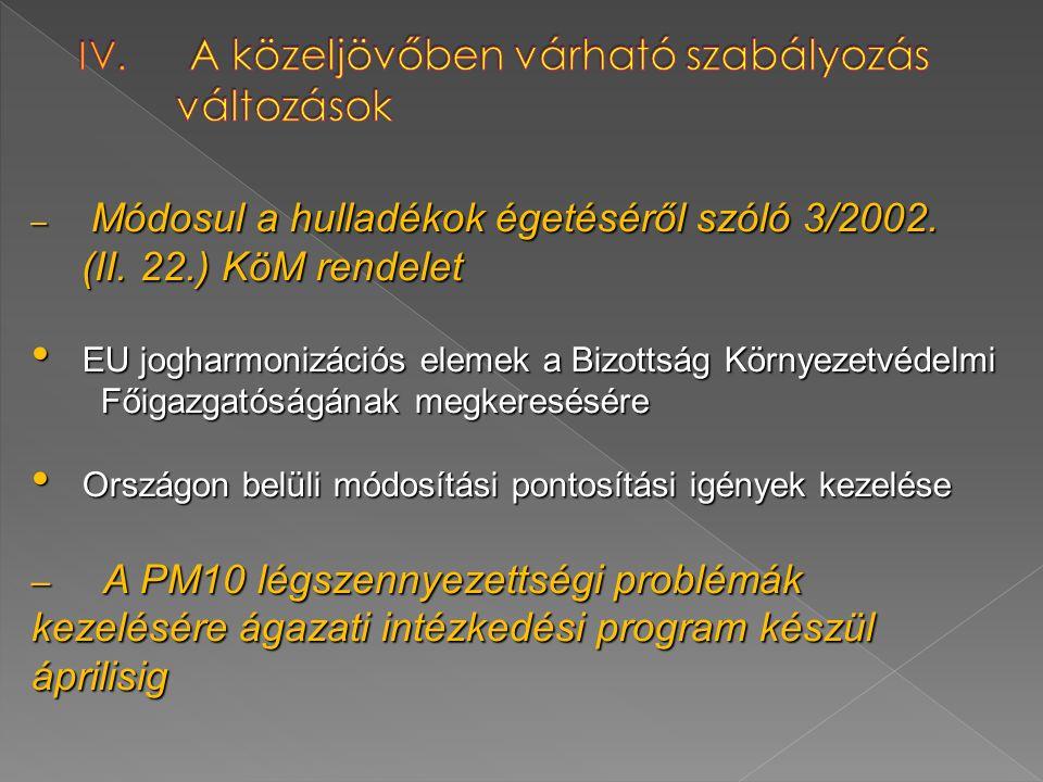 – Módosul a hulladékok égetéséről szóló 3/2002. (II. 22.) KöM rendelet EU jogharmonizációs elemek a Bizottság Környezetvédelmi EU jogharmonizációs ele