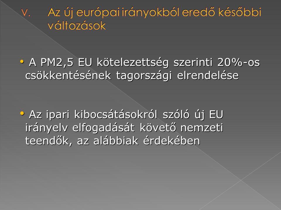 A PM2,5 EU kötelezettség szerinti 20%-os csökkentésének tagországi elrendelése A PM2,5 EU kötelezettség szerinti 20%-os csökkentésének tagországi elre