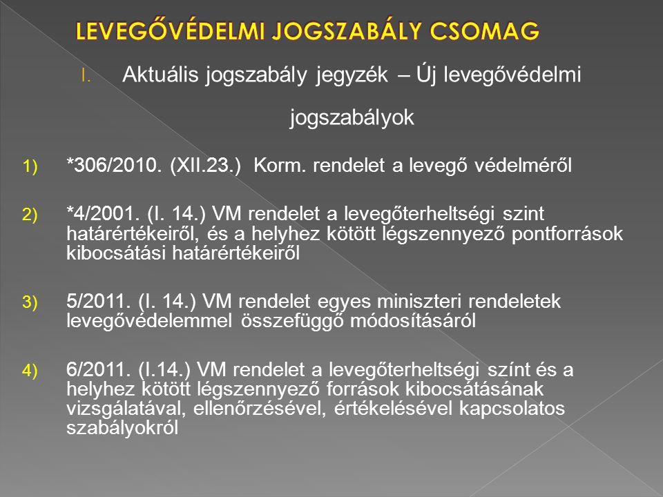 I. Aktuális jogszabály jegyzék – Új levegővédelmi jogszabályok 1) *306/2010. (XII.23.) Korm. rendelet a levegő védelméről 2) *4/2001. (I. 14.) VM rend