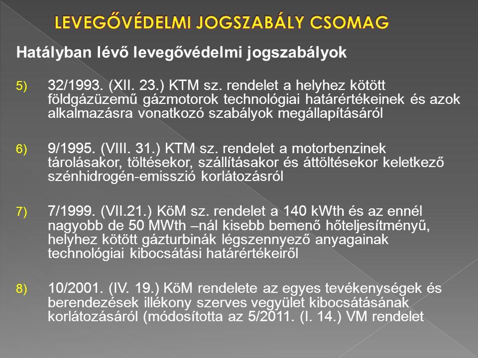 Hatályban lévő levegővédelmi jogszabályok 5) 32/1993. (XII. 23.) KTM sz. rendelet a helyhez kötött földgázüzemű gázmotorok technológiai határértékeine