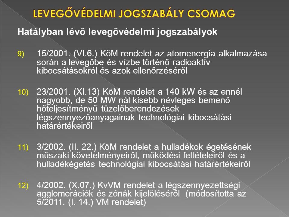 Hatályban lévő levegővédelmi jogszabályok 9) 15/2001. (VI.6.) KöM rendelet az atomenergia alkalmazása során a levegőbe és vízbe történő radioaktív kib