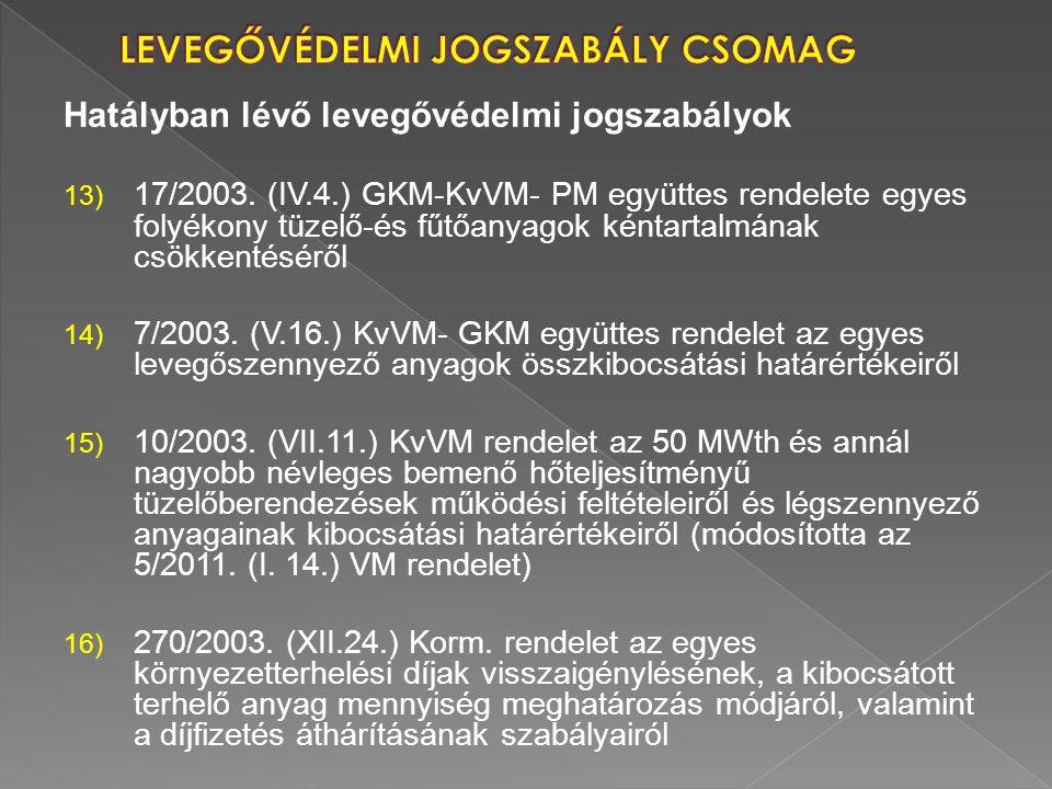 Hatályban lévő levegővédelmi jogszabályok 13) 17/2003. (IV.4.) GKM-KvVM- PM együttes rendelete egyes folyékony tüzelő-és fűtőanyagok kéntartalmának cs