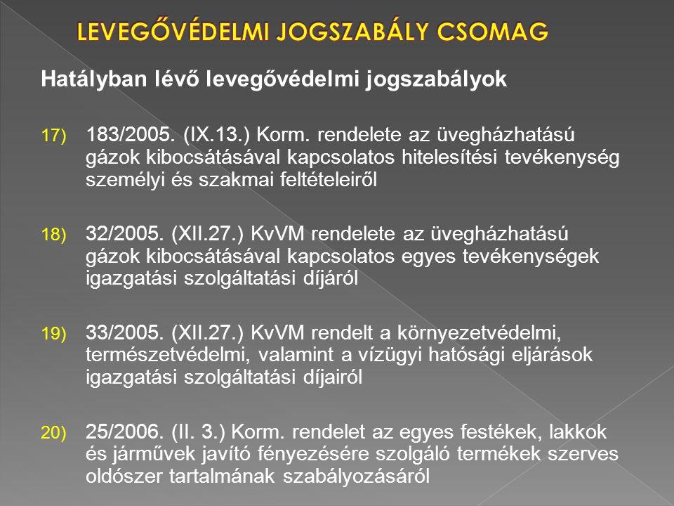 Hatályban lévő levegővédelmi jogszabályok 21) 38/2006.
