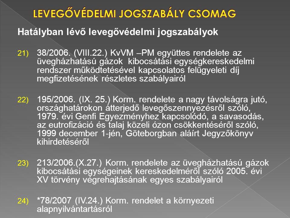 Hatályban lévő levegővédelmi jogszabályok 25) *194/2007.