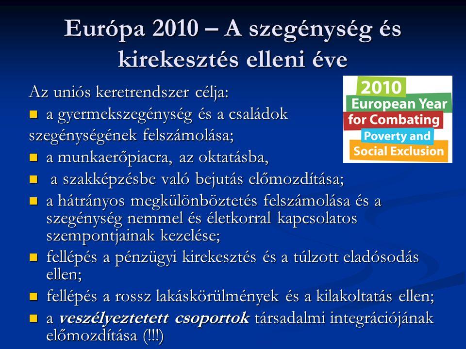 Európa 2010 – A szegénység és kirekesztés elleni éve Az uniós keretrendszer célja: a gyermekszegénység és a családok a gyermekszegénység és a családok szegénységének felszámolása; a munkaerőpiacra, az oktatásba, a munkaerőpiacra, az oktatásba, a szakképzésbe való bejutás előmozdítása; a szakképzésbe való bejutás előmozdítása; a hátrányos megkülönböztetés felszámolása és a szegénység nemmel és életkorral kapcsolatos szempontjainak kezelése; a hátrányos megkülönböztetés felszámolása és a szegénység nemmel és életkorral kapcsolatos szempontjainak kezelése; fellépés a pénzügyi kirekesztés és a túlzott eladósodás ellen; fellépés a pénzügyi kirekesztés és a túlzott eladósodás ellen; fellépés a rossz lakáskörülmények és a kilakoltatás ellen; fellépés a rossz lakáskörülmények és a kilakoltatás ellen; a veszélyeztetett csoportok társadalmi integrációjának előmozdítása (!!!) a veszélyeztetett csoportok társadalmi integrációjának előmozdítása (!!!)