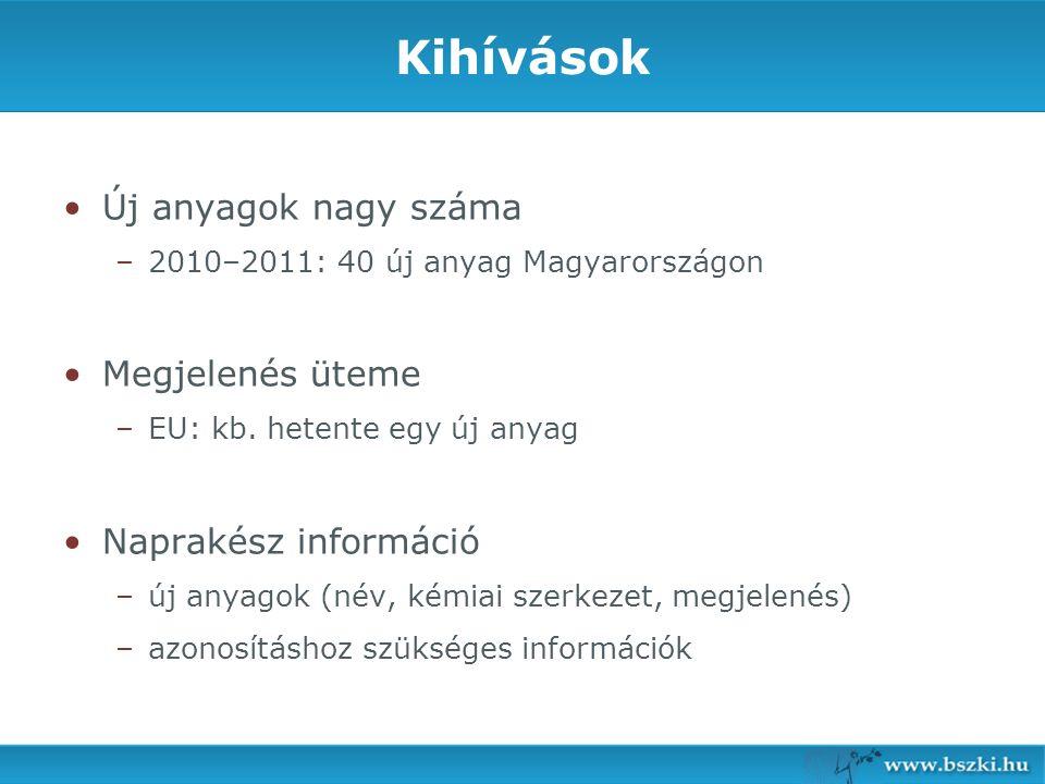 Kihívások Új anyagok nagy száma – –2010–2011: 40 új anyag Magyarországon Megjelenés üteme – –EU: kb.