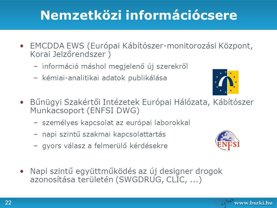 22 Nemzetközi információcsere EMCDDA EWS (Európai Kábítószer-monitorozási Központ, Korai Jelzőrendszer ) – –információ máshol megjelenő új szerekről – –kémiai-analitikai adatok publikálása Bűnügyi Szakértői Intézetek Európai Hálózata, Kábítószer Munkacsoport (ENFSI DWG) – –személyes kapcsolat az európai laborokkal – –napi szintű szakmai kapcsolattartás – –gyors válasz a felmerülő kérdésekre Napi szintű együttműködés az új designer drogok azonosítása területén (SWGDRUG, CLIC,...)
