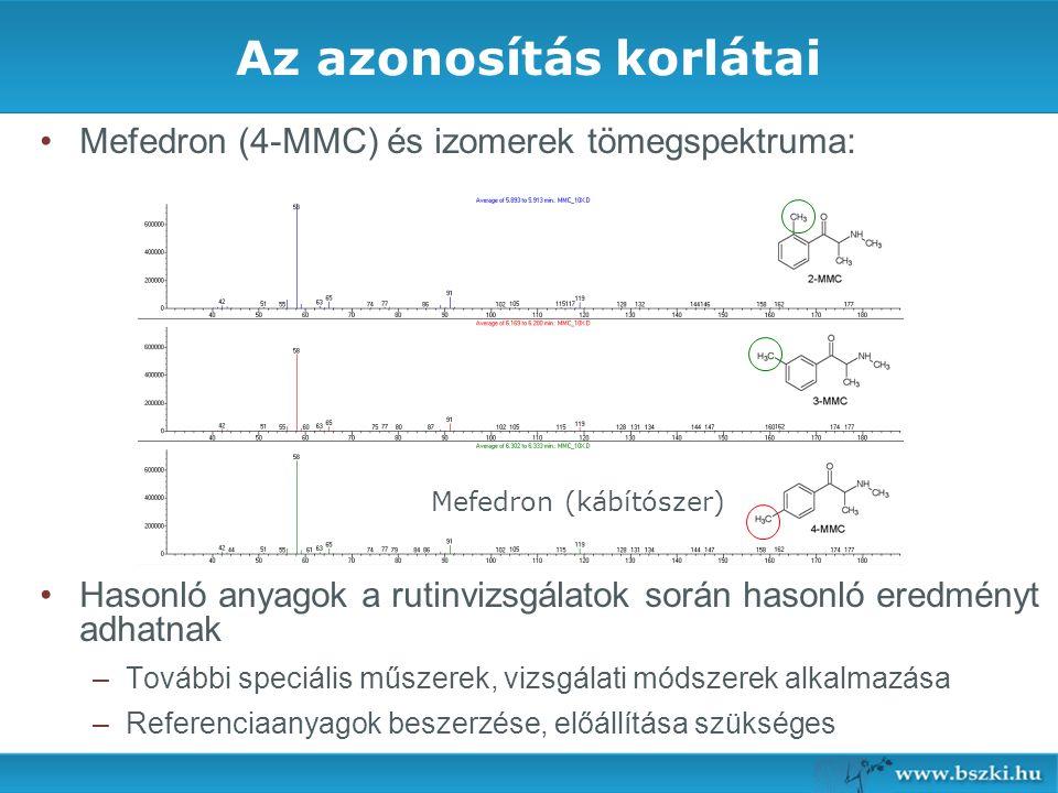 Az azonosítás korlátai Mefedron (4-MMC) és izomerek tömegspektruma: Hasonló anyagok a rutinvizsgálatok során hasonló eredményt adhatnak – –További speciális műszerek, vizsgálati módszerek alkalmazása – –Referenciaanyagok beszerzése, előállítása szükséges Mefedron (kábítószer)