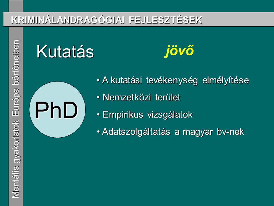 KRIMINÁLANDRAGÓGIAI FEJLESZTÉSEK Mentális gyakorlatok Európa börtöneiben Mentális gyakorlatok Európa börtöneiben Kutatás A kutatási tevékenység elmélyítése A kutatási tevékenység elmélyítése Nemzetközi terület Nemzetközi terület Empirikus vizsgálatok Empirikus vizsgálatok Adatszolgáltatás a magyar bv-nek Adatszolgáltatás a magyar bv-nek PhD jövő