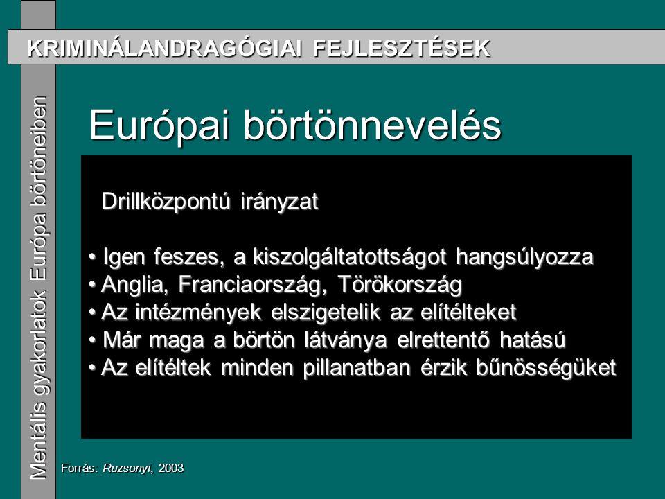 KRIMINÁLANDRAGÓGIAI FEJLESZTÉSEK Mentális gyakorlatok Európa börtöneiben Mentális gyakorlatok Európa börtöneiben Európai börtönnevelés Drillközpontú irányzat Drillközpontú irányzat Forrás: Ruzsonyi, 2003 Drillközpontú irányzat Drillközpontú irányzat Igen feszes, a kiszolgáltatottságot hangsúlyozza Igen feszes, a kiszolgáltatottságot hangsúlyozza Anglia, Franciaország, Törökország Anglia, Franciaország, Törökország Az intézmények elszigetelik az elítélteket Az intézmények elszigetelik az elítélteket Már maga a börtön látványa elrettentő hatású Már maga a börtön látványa elrettentő hatású Az elítéltek minden pillanatban érzik bűnösségüket Az elítéltek minden pillanatban érzik bűnösségüket