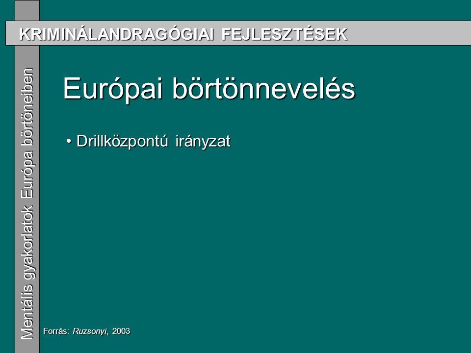 KRIMINÁLANDRAGÓGIAI FEJLESZTÉSEK Mentális gyakorlatok Európa börtöneiben Mentális gyakorlatok Európa börtöneiben Európai börtönnevelés Drillközpontú irányzat Drillközpontú irányzat Forrás: Ruzsonyi, 2003