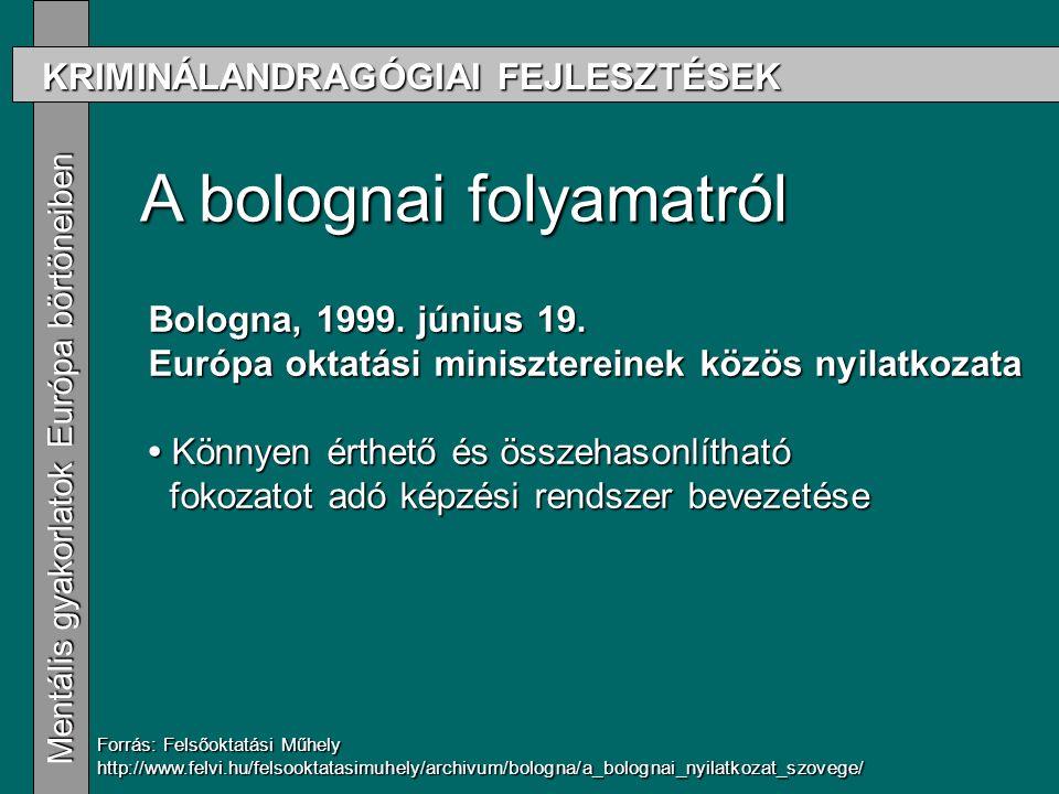 KRIMINÁLANDRAGÓGIAI FEJLESZTÉSEK Mentális gyakorlatok Európa börtöneiben Mentális gyakorlatok Európa börtöneiben A bolognai folyamatról Forrás: Felsőoktatási Műhely http://www.felvi.hu/felsooktatasimuhely/archivum/bologna/a_bolognai_nyilatkozat_szovege/ Bologna, 1999.