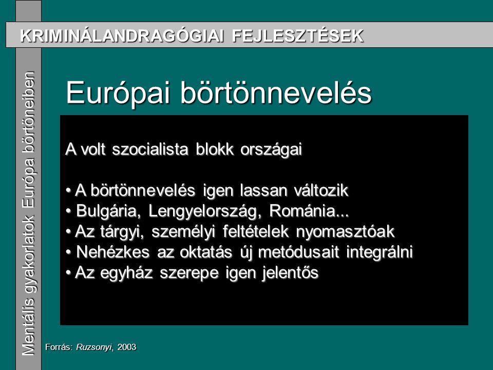 KRIMINÁLANDRAGÓGIAI FEJLESZTÉSEK Mentális gyakorlatok Európa börtöneiben Mentális gyakorlatok Európa börtöneiben Európai börtönnevelés Drillközpontú irányzat Drillközpontú irányzat A volt szocialista országok gyakorlata A volt szocialista országok gyakorlata Forrás: Ruzsonyi, 2003 A volt szocialista blokk országai A börtönnevelés igen lassan változik A börtönnevelés igen lassan változik Bulgária, Lengyelország, Románia...