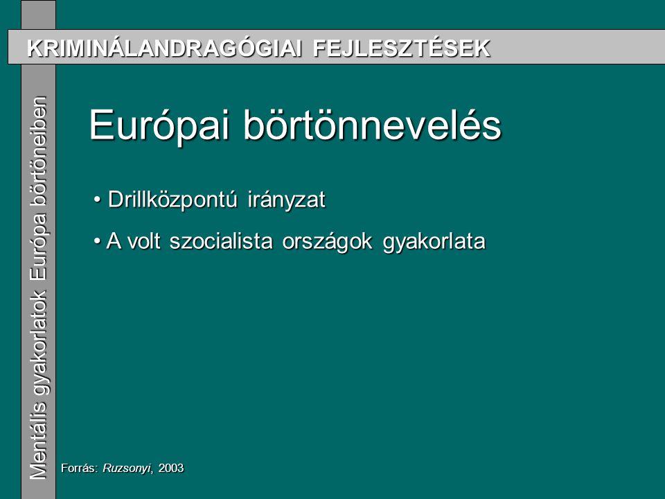 KRIMINÁLANDRAGÓGIAI FEJLESZTÉSEK Mentális gyakorlatok Európa börtöneiben Mentális gyakorlatok Európa börtöneiben Európai börtönnevelés Drillközpontú irányzat Drillközpontú irányzat A volt szocialista országok gyakorlata A volt szocialista országok gyakorlata Forrás: Ruzsonyi, 2003