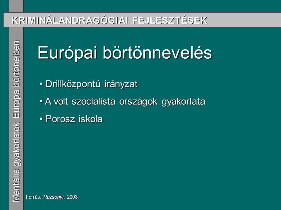 KRIMINÁLANDRAGÓGIAI FEJLESZTÉSEK Mentális gyakorlatok Európa börtöneiben Mentális gyakorlatok Európa börtöneiben Európai börtönnevelés Drillközpontú irányzat Drillközpontú irányzat A volt szocialista országok gyakorlata A volt szocialista országok gyakorlata Porosz iskola Porosz iskola Forrás: Ruzsonyi, 2003