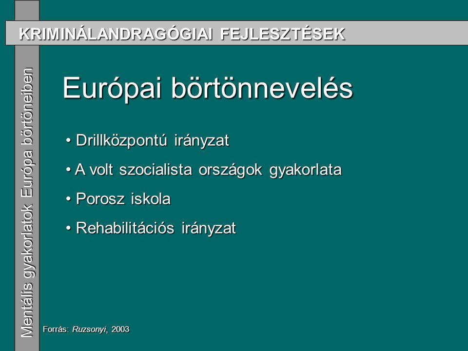 KRIMINÁLANDRAGÓGIAI FEJLESZTÉSEK Mentális gyakorlatok Európa börtöneiben Mentális gyakorlatok Európa börtöneiben Európai börtönnevelés Drillközpontú irányzat Drillközpontú irányzat A volt szocialista országok gyakorlata A volt szocialista országok gyakorlata Porosz iskola Porosz iskola Rehabilitációs irányzat Rehabilitációs irányzat Forrás: Ruzsonyi, 2003