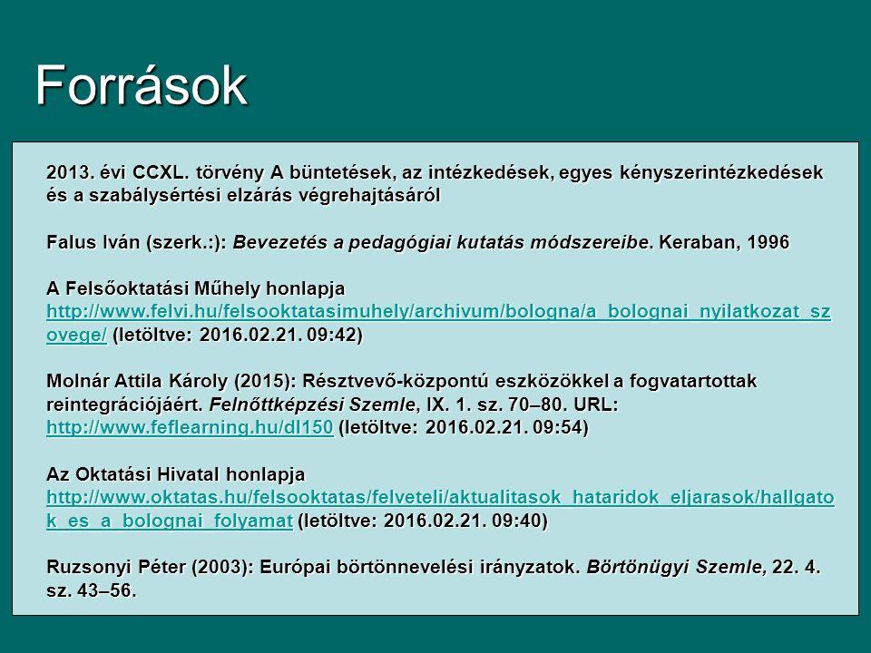 Források 2013. évi CCXL. törvény A büntetések, az intézkedések, egyes kényszerintézkedések és a szabálysértési elzárás végrehajtásáról Falus Iván (sze
