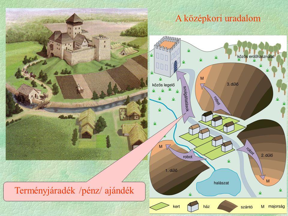 A középkori uradalom Terményjáradék /pénz/ ajándék
