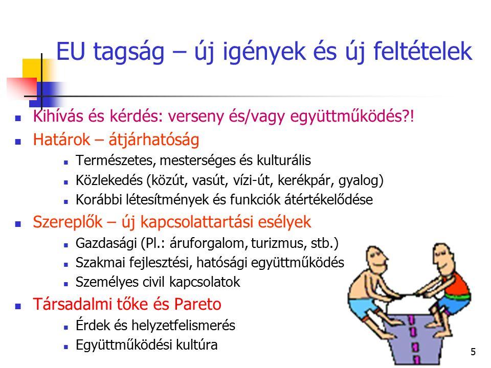 5 EU tagság – új igények és új feltételek Kihívás és kérdés: verseny és/vagy együttműködés?.