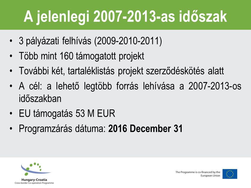 A jelenlegi 2007-2013-as időszak 3 pályázati felhívás (2009-2010-2011) Több mint 160 támogatott projekt További két, tartaléklistás projekt szerződéskötés alatt A cél: a lehető legtöbb forrás lehívása a 2007-2013-os időszakban EU támogatás 53 M EUR Programzárás dátuma: 2016 December 31