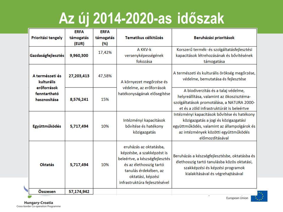 Az új 2014-2020-as időszak