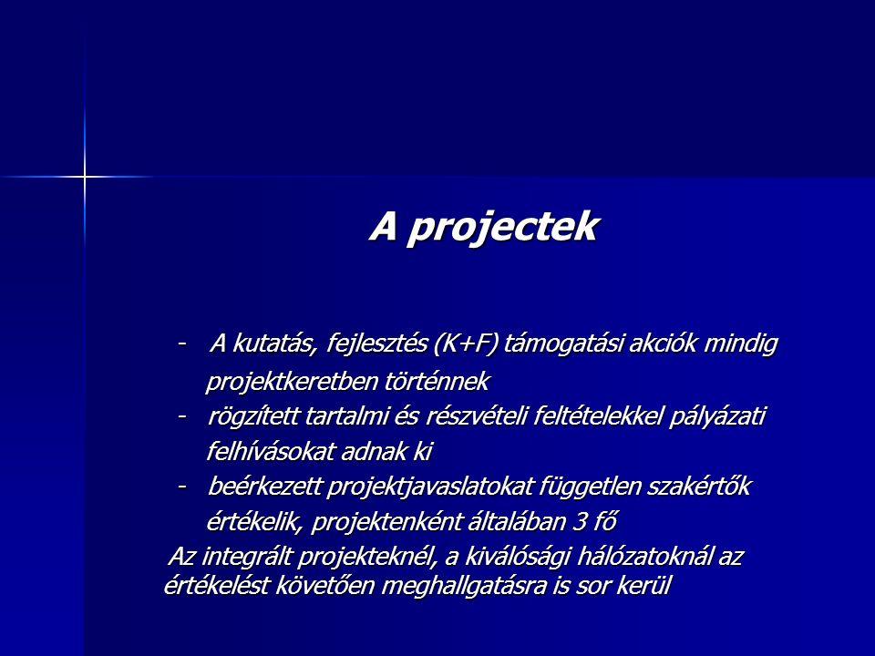 A projectek - A kutatás, fejlesztés (K+F) támogatási akciók mindig - A kutatás, fejlesztés (K+F) támogatási akciók mindig projektkeretben történnek projektkeretben történnek - rögzített tartalmi és részvételi feltételekkel pályázati - rögzített tartalmi és részvételi feltételekkel pályázati felhívásokat adnak ki felhívásokat adnak ki - beérkezett projektjavaslatokat független szakértők - beérkezett projektjavaslatokat független szakértők értékelik, projektenként általában 3 fő értékelik, projektenként általában 3 fő Az integrált projekteknél, a kiválósági hálózatoknál az értékelést követően meghallgatásra is sor kerül Az integrált projekteknél, a kiválósági hálózatoknál az értékelést követően meghallgatásra is sor kerül