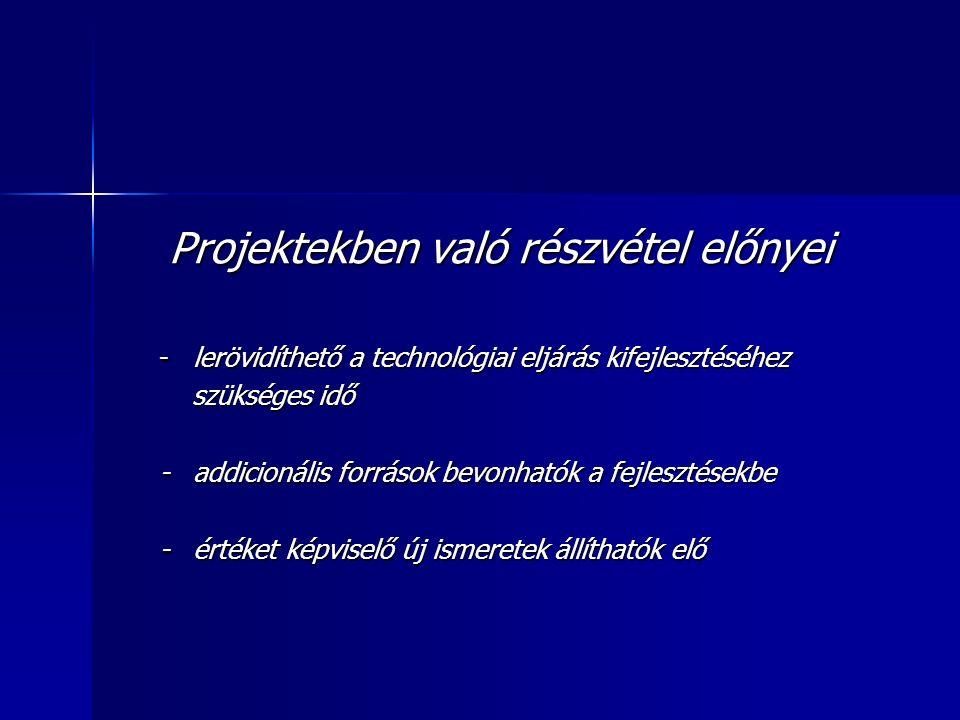 Projektekben való részvétel előnyei Projektekben való részvétel előnyei - lerövidíthető a technológiai eljárás kifejlesztéséhez - lerövidíthető a technológiai eljárás kifejlesztéséhez szükséges idő szükséges idő - addicionális források bevonhatók a fejlesztésekbe - addicionális források bevonhatók a fejlesztésekbe - értéket képviselő új ismeretek állíthatók elő - értéket képviselő új ismeretek állíthatók elő