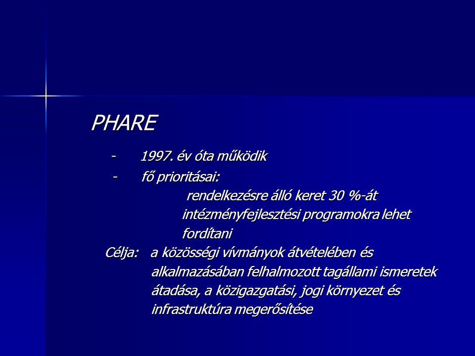 PHARE PHARE - 1997. év óta működik - 1997.