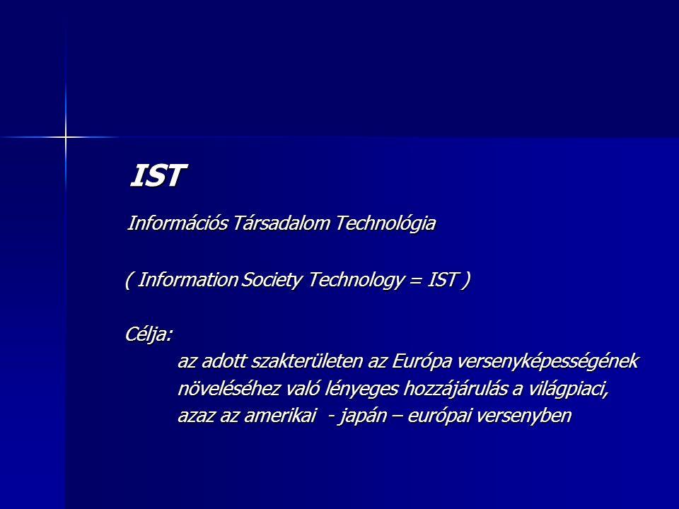 IST IST Információs Társadalom Technológia Információs Társadalom Technológia ( Information Society Technology = IST ) ( Information Society Technology = IST ) Célja: Célja: az adott szakterületen az Európa versenyképességének az adott szakterületen az Európa versenyképességének növeléséhez való lényeges hozzájárulás a világpiaci, növeléséhez való lényeges hozzájárulás a világpiaci, azaz az amerikai - japán – európai versenyben azaz az amerikai - japán – európai versenyben