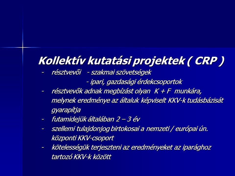 Kollektív kutatási projektek ( CRP ) Kollektív kutatási projektek ( CRP ) - résztvevői - szakmai szövetségek - résztvevői - szakmai szövetségek - ipari, gazdasági érdekcsoportok - ipari, gazdasági érdekcsoportok - résztvevők adnak megbízást olyan K + F munkára, - résztvevők adnak megbízást olyan K + F munkára, melynek eredménye az általuk képviselt KKV-k tudásbázisát melynek eredménye az általuk képviselt KKV-k tudásbázisát gyarapítja gyarapítja - futamidejük általában 2 – 3 év - futamidejük általában 2 – 3 év - szellemi tulajdonjog birtokosai a nemzeti / európai ún.
