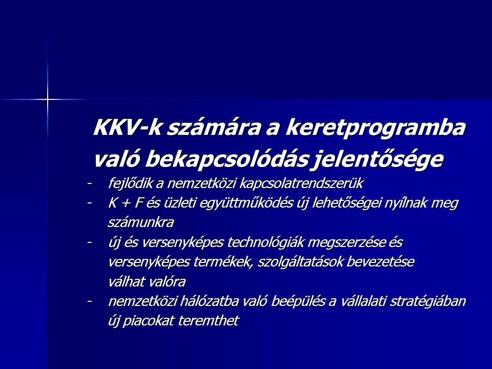 KKV-k számára a keretprogramba KKV-k számára a keretprogramba való bekapcsolódás jelentősége való bekapcsolódás jelentősége - fejlődik a nemzetközi kapcsolatrendszerük - fejlődik a nemzetközi kapcsolatrendszerük - K + F és üzleti együttműködés új lehetőségei nyílnak meg - K + F és üzleti együttműködés új lehetőségei nyílnak meg számunkra számunkra - új és versenyképes technológiák megszerzése és - új és versenyképes technológiák megszerzése és versenyképes termékek, szolgáltatások bevezetése versenyképes termékek, szolgáltatások bevezetése válhat valóra válhat valóra - nemzetközi hálózatba való beépülés a vállalati stratégiában - nemzetközi hálózatba való beépülés a vállalati stratégiában új piacokat teremthet új piacokat teremthet